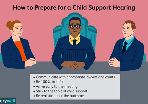How to prepare for a child support hearing