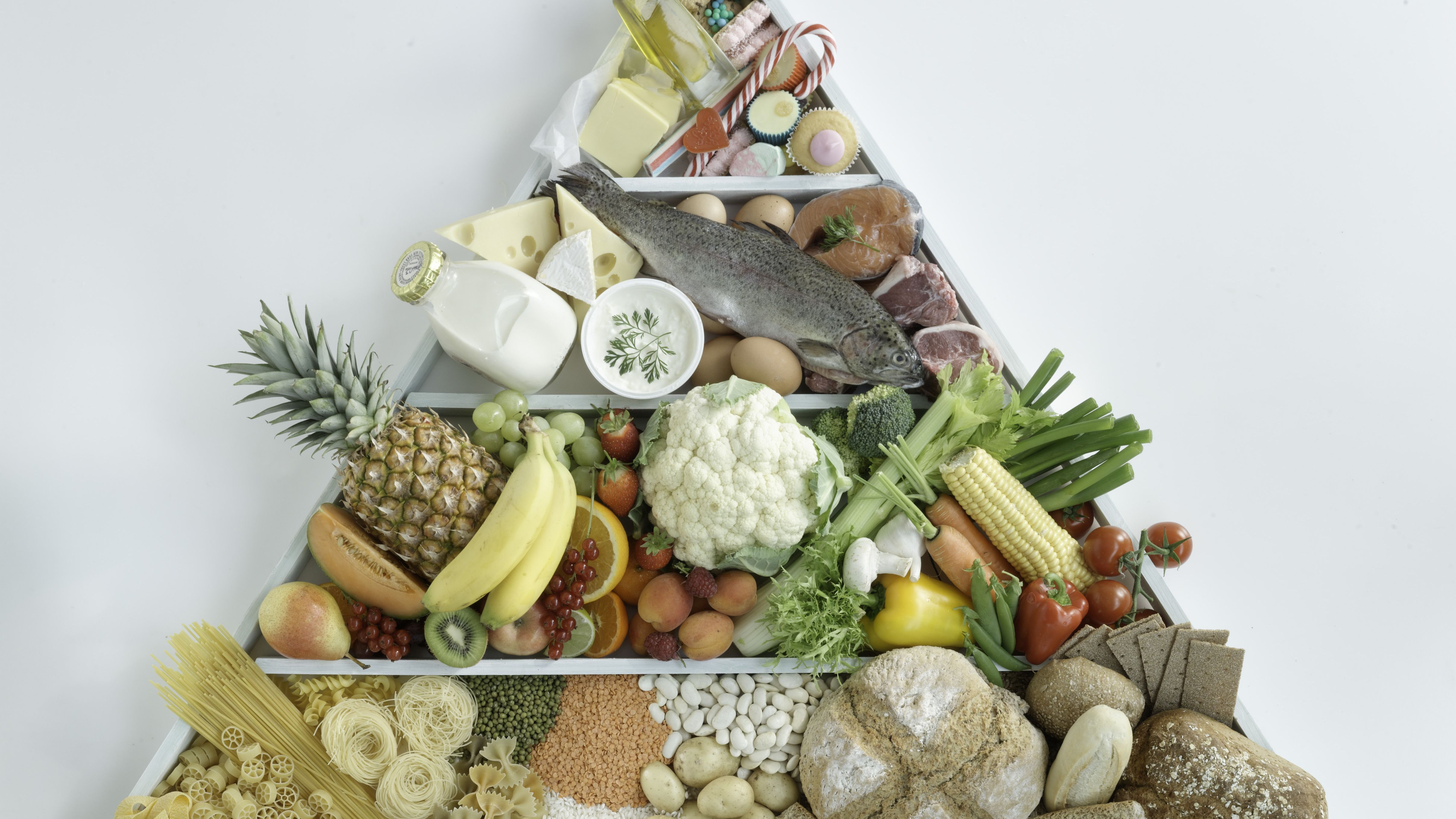 The Evolution Of The Food Pyramid