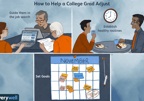 How to help a college grad adjust illustration