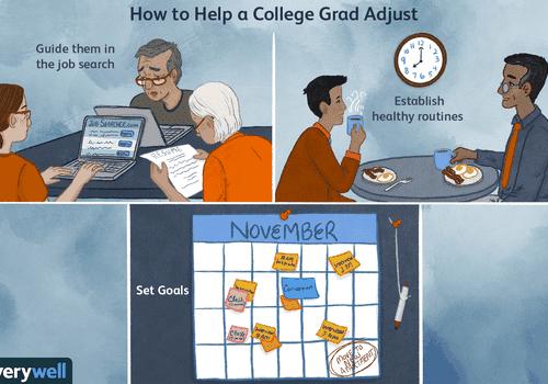 How to help a college grad adjust illustration