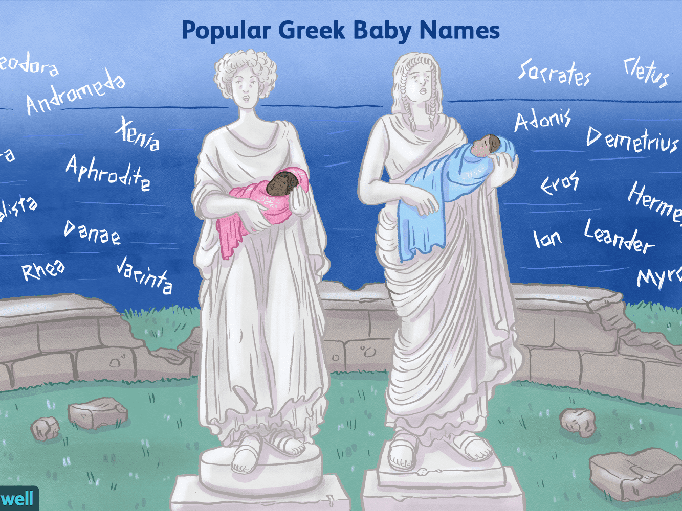 Greek Baby Name Meanings And Origins