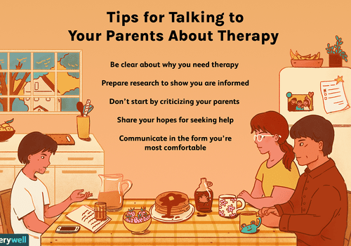 Teenager clearly struggling with depression or anxiety having a sit-down serious conversation with their parents. The parents appear concerned and attentive.