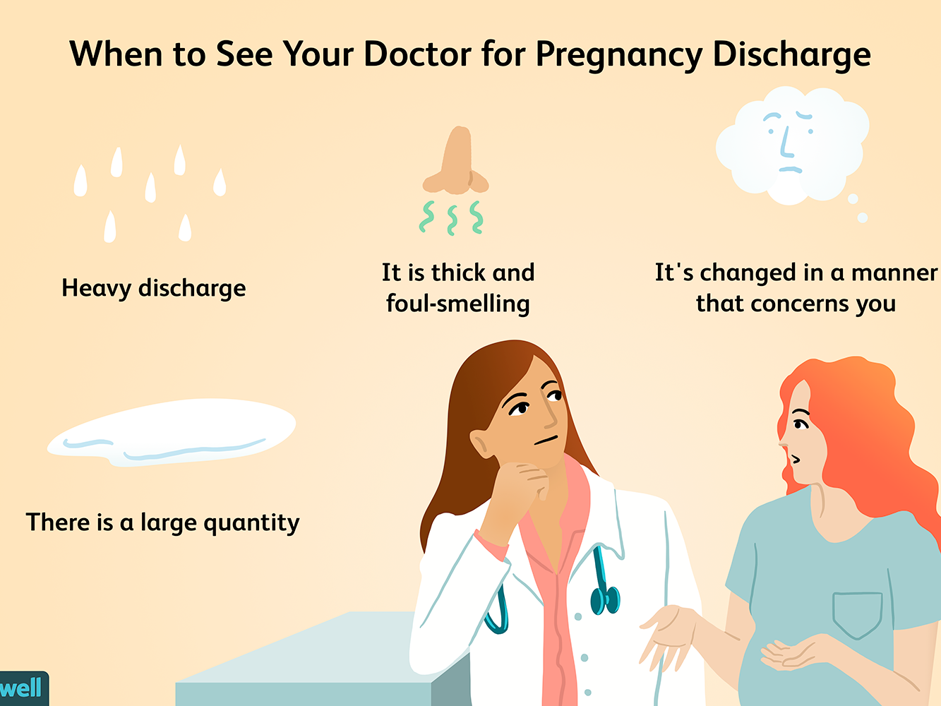 Leukorrhea Discharge in Pregnancy
