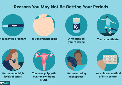 Reasons you may not be getting pregnant