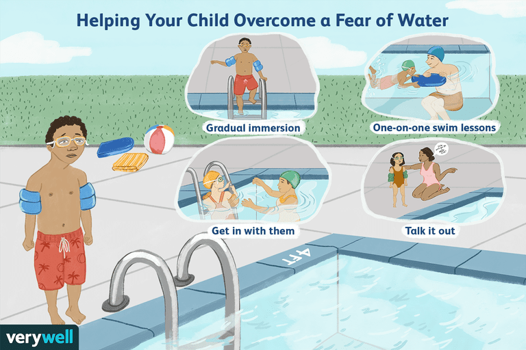 Child fear of water illustration