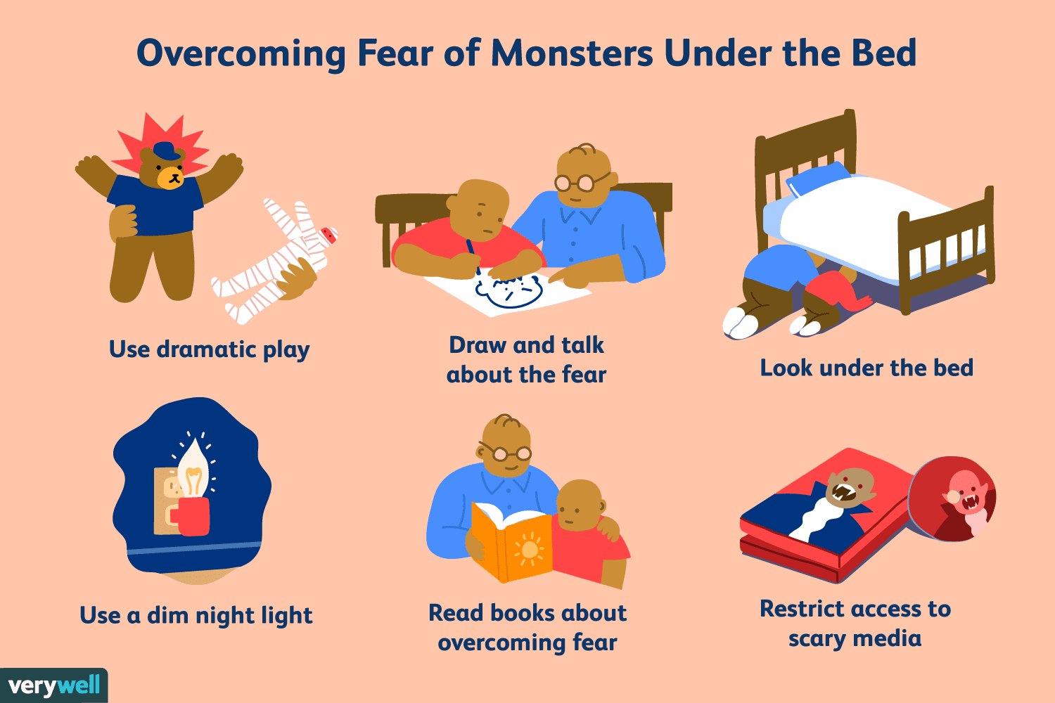 Overcoming fear of monsters under the bed