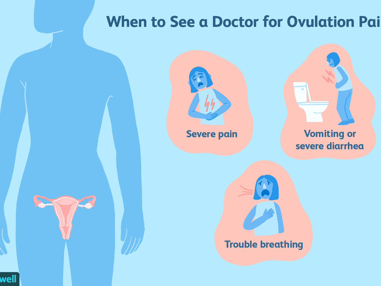 Is It Normal to Experience Ovulation Pain?
