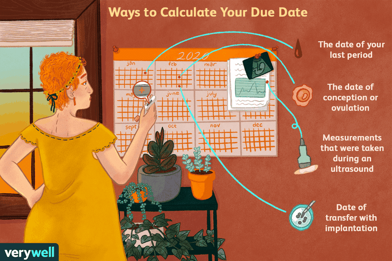 Ways to calculate your due date