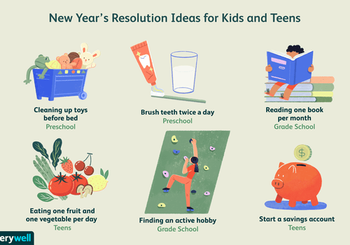 New Year's resolutions for kids and teens