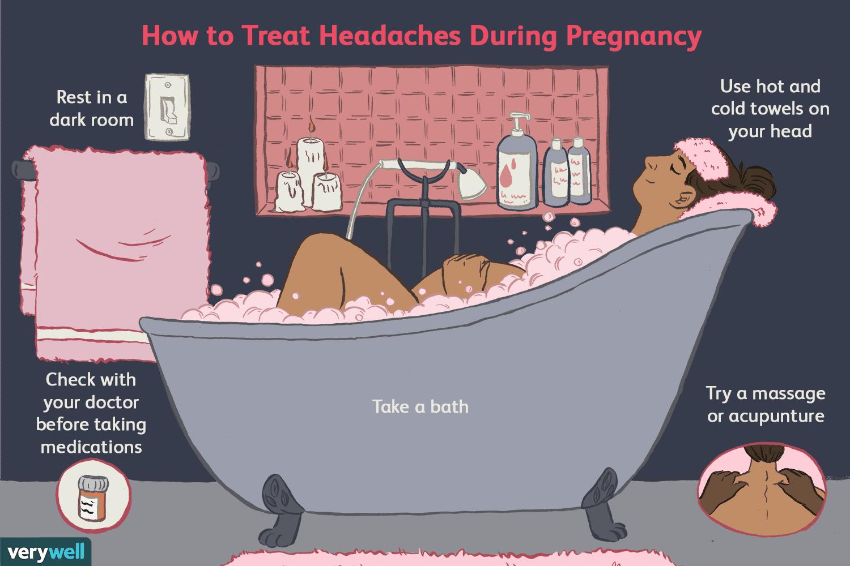 Treating Headaches During Pregnancy