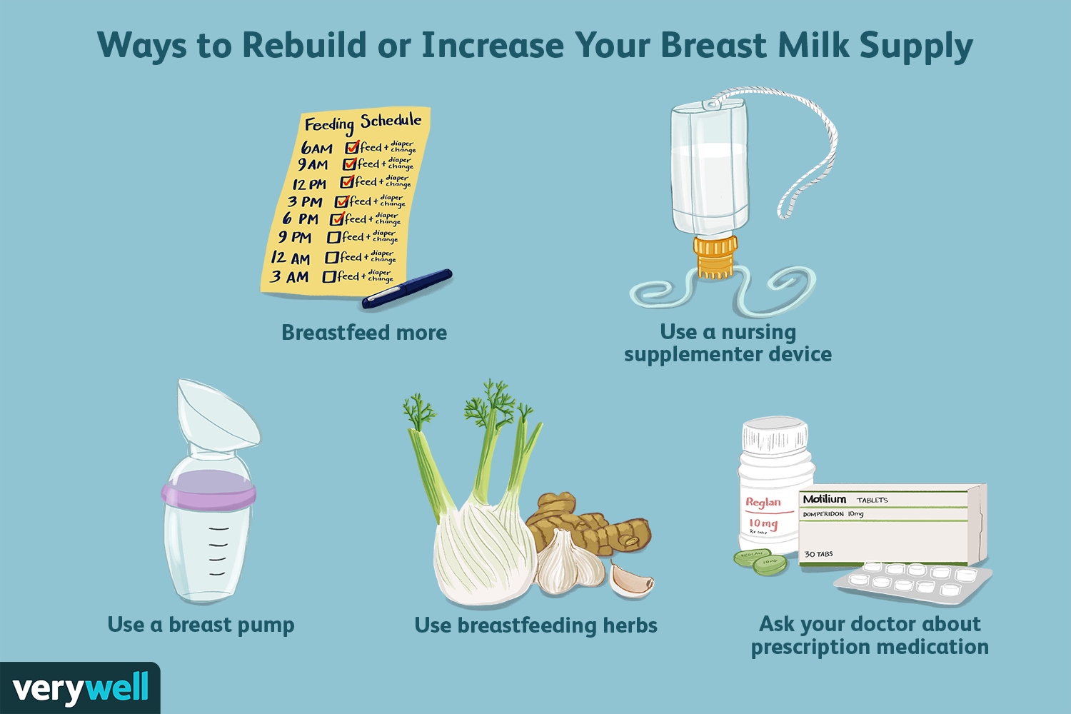 How To Rebuild Or Increase Your Breast Milk Supply