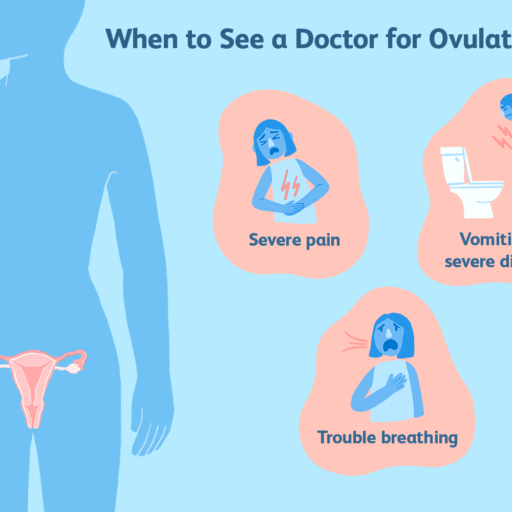 Is It Normal To Experience Ovulation Pain