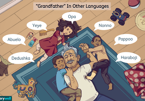 Choosing the perfect grandfather name