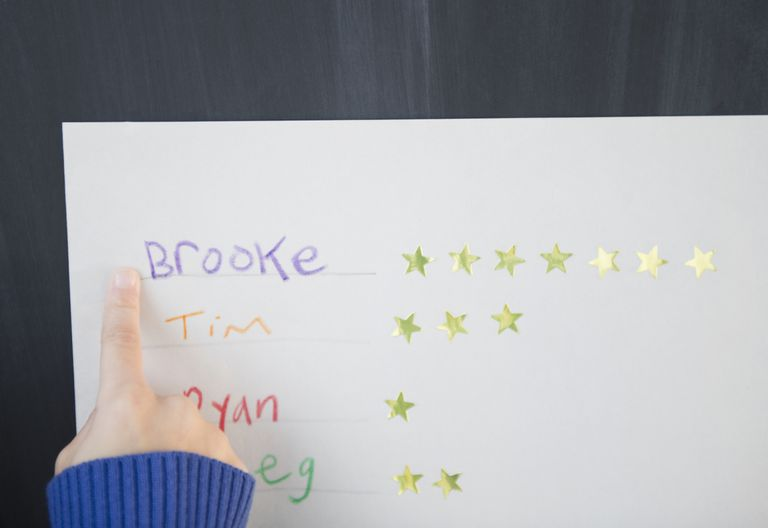 A sticker chart can motivate kids to do well.