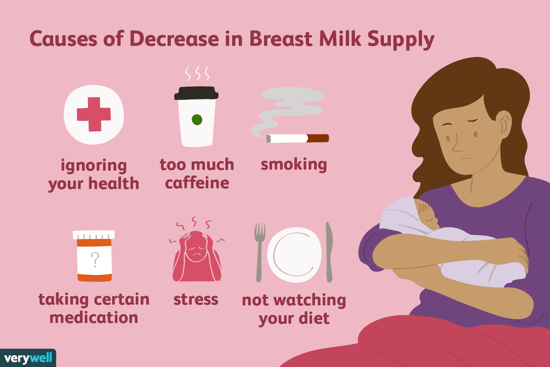 Causes of a Decreasing Breast Milk Supply