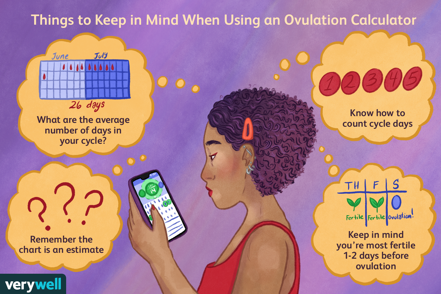 Things to keep in mind when using an ovulation calculator