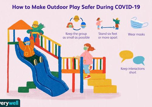 kids playing outside covid 19