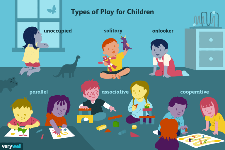 Important Types Of Play In Your Childs Development