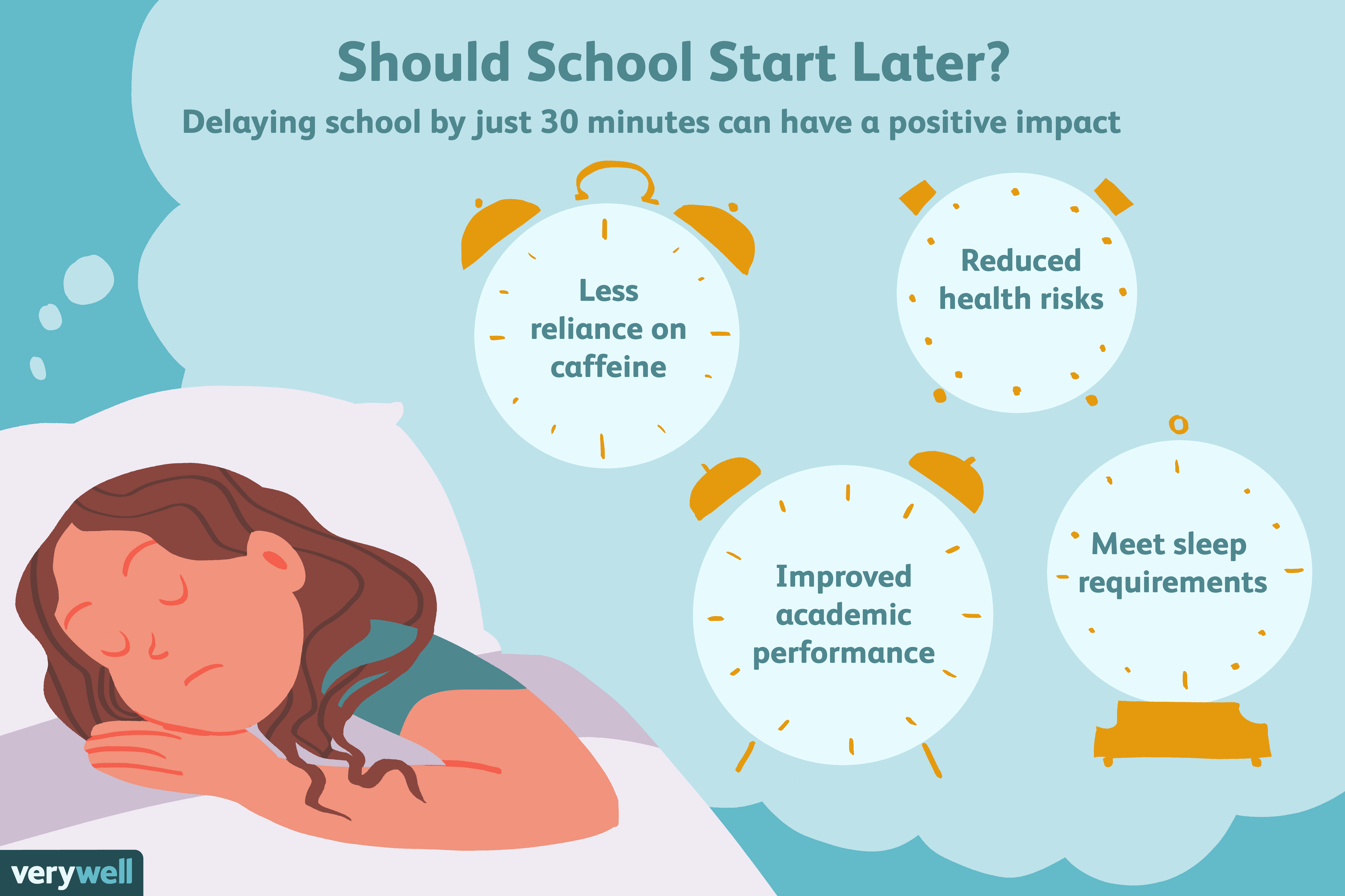 The Pros and Cons of Starting School Later