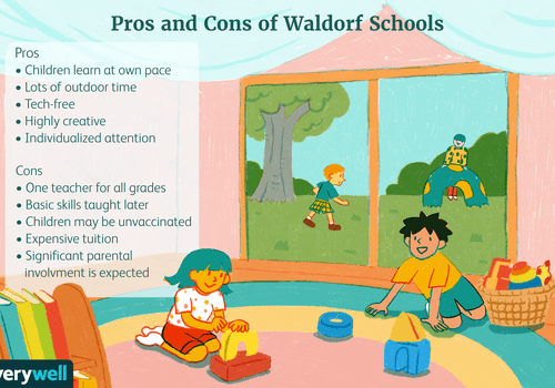 pros and cons of waldorf school