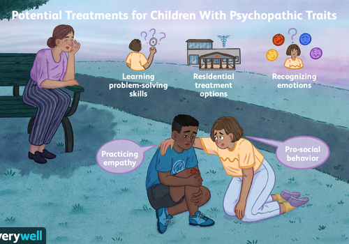 Potential treatments for children with psychopathic traits