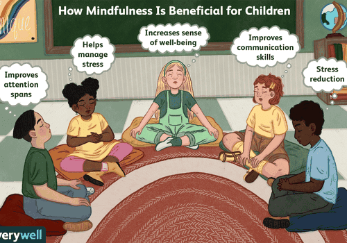 Benefits of mindfulness for kids