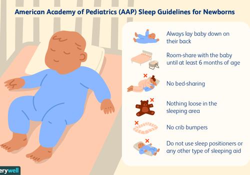 AAP sleep guidelines