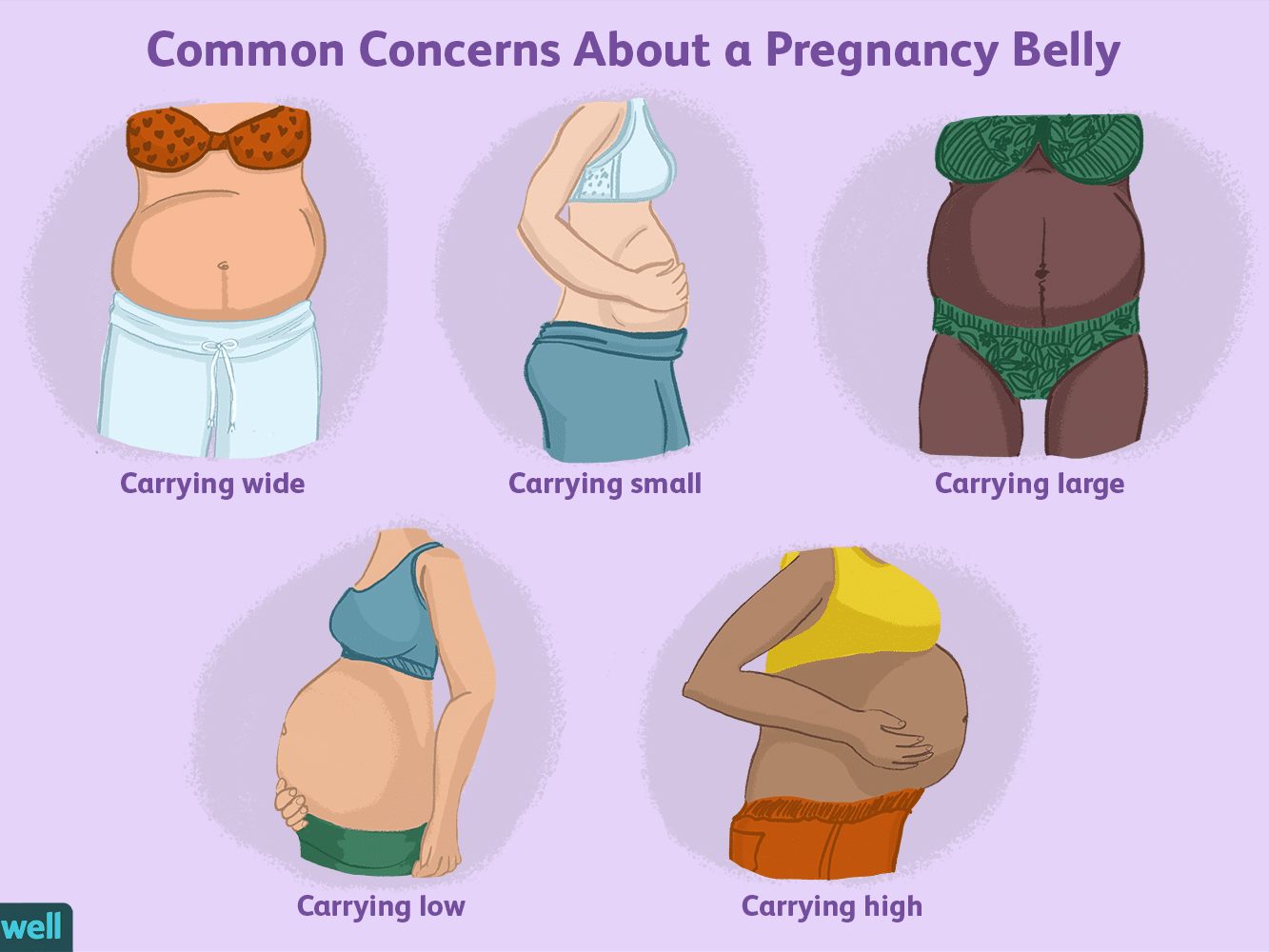 5 Concerns About Your Pregnant Belly