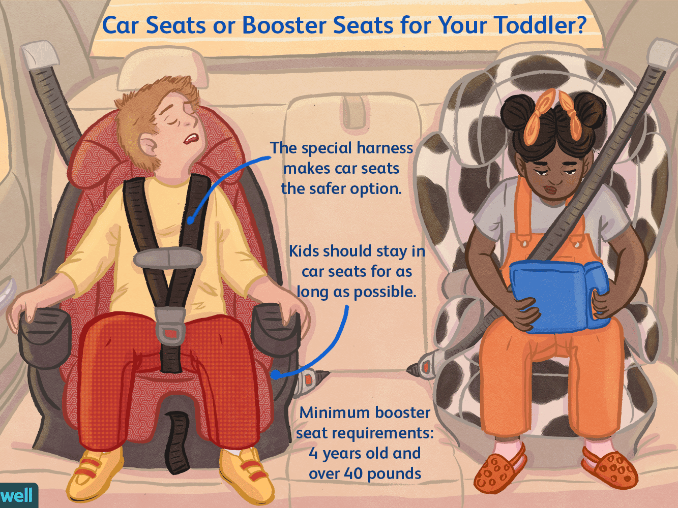 Magnificent Moving Your Toddler To A Booster Seat In The Car Creativecarmelina Interior Chair Design Creativecarmelinacom