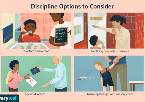 Discipline options