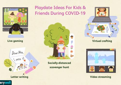 playdate ideas covid