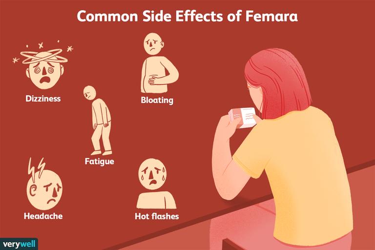 Side effects of femara