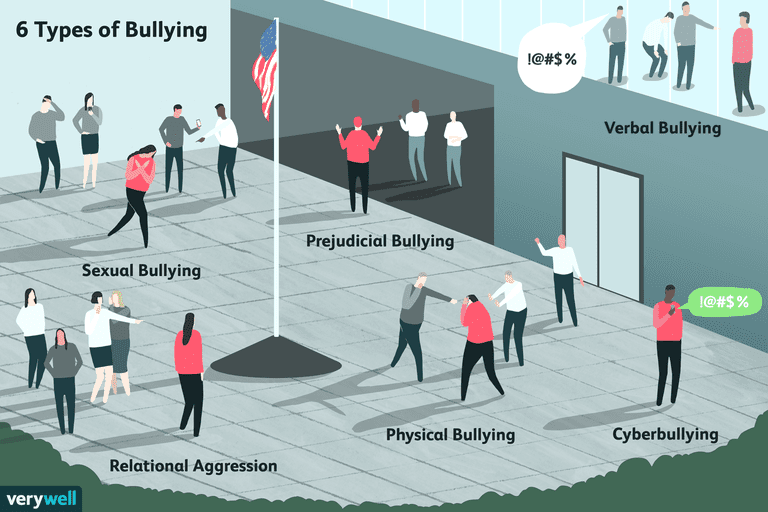 6 Types of Bullying