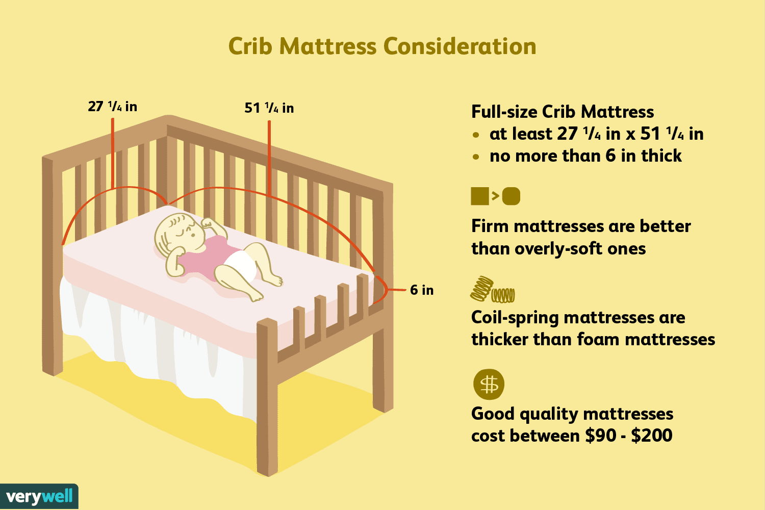 a parent s guide to buying the right crib mattress
