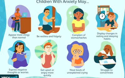 Spot illustrations of potential symptoms of anxiety in children