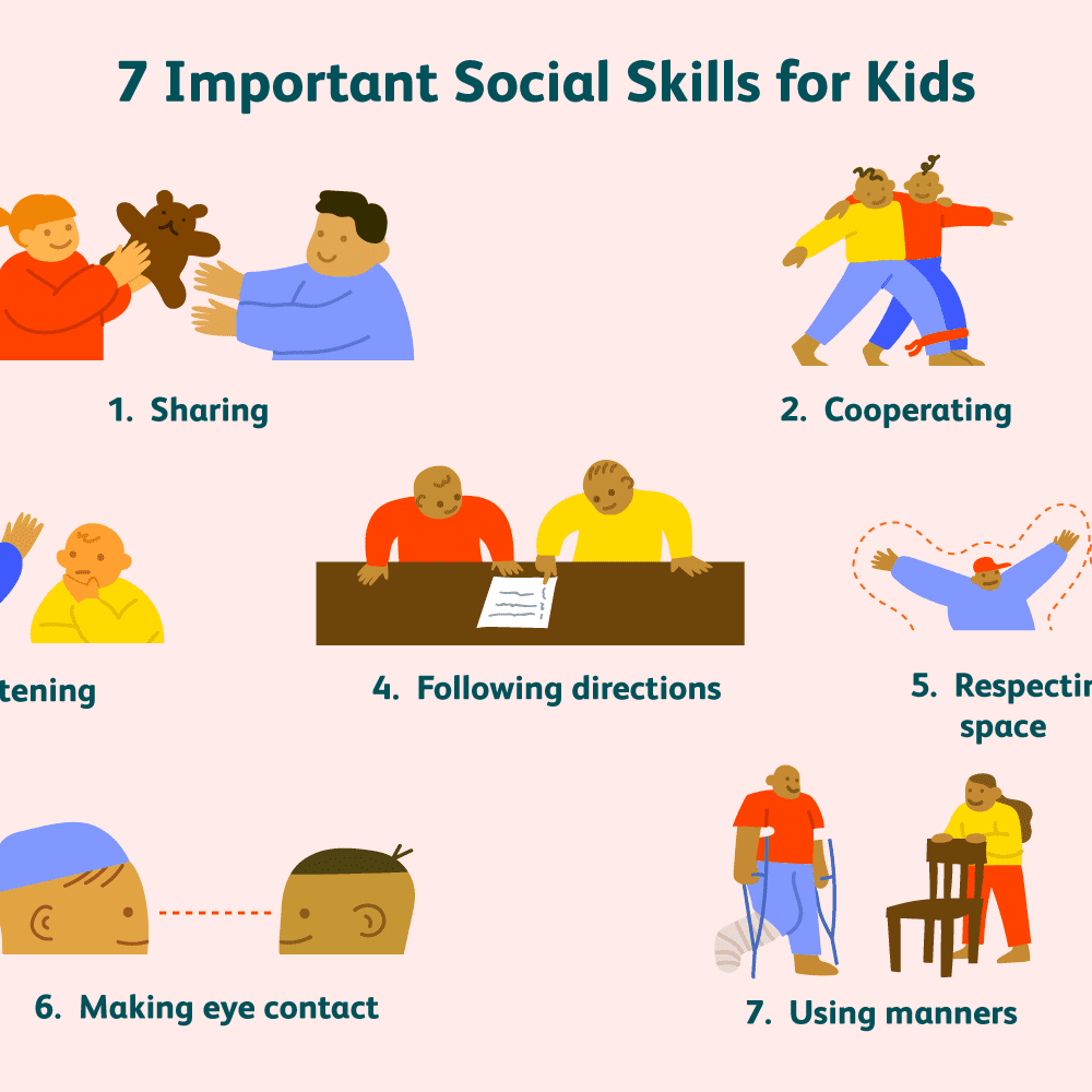7 Social Skills You Should Start Teaching Your Child Now