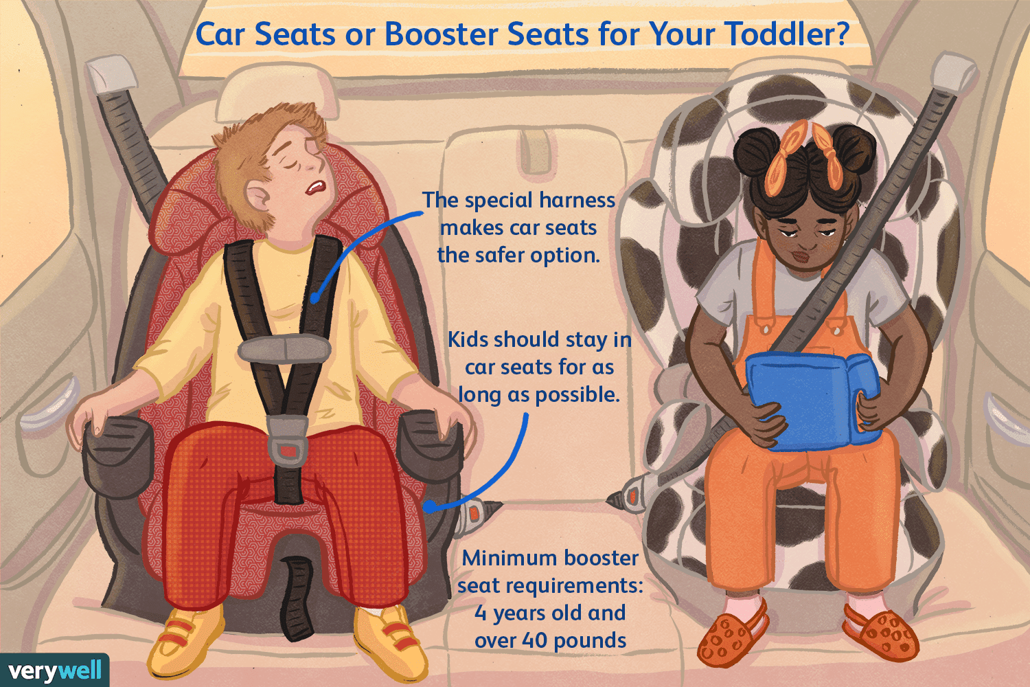 What Is The Child Car Seat Law In Michigan Brokeasshome Com