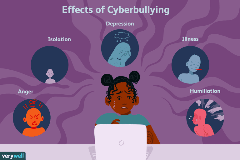 what are the effects of cyberbullying color1 5b50c e0fb0037b84d00