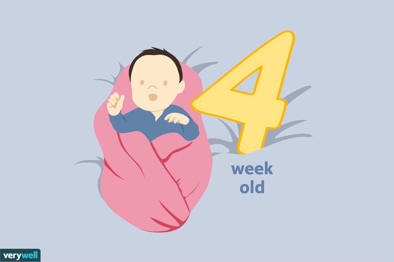 Your 4-Week-Old Baby: Development & Milestones