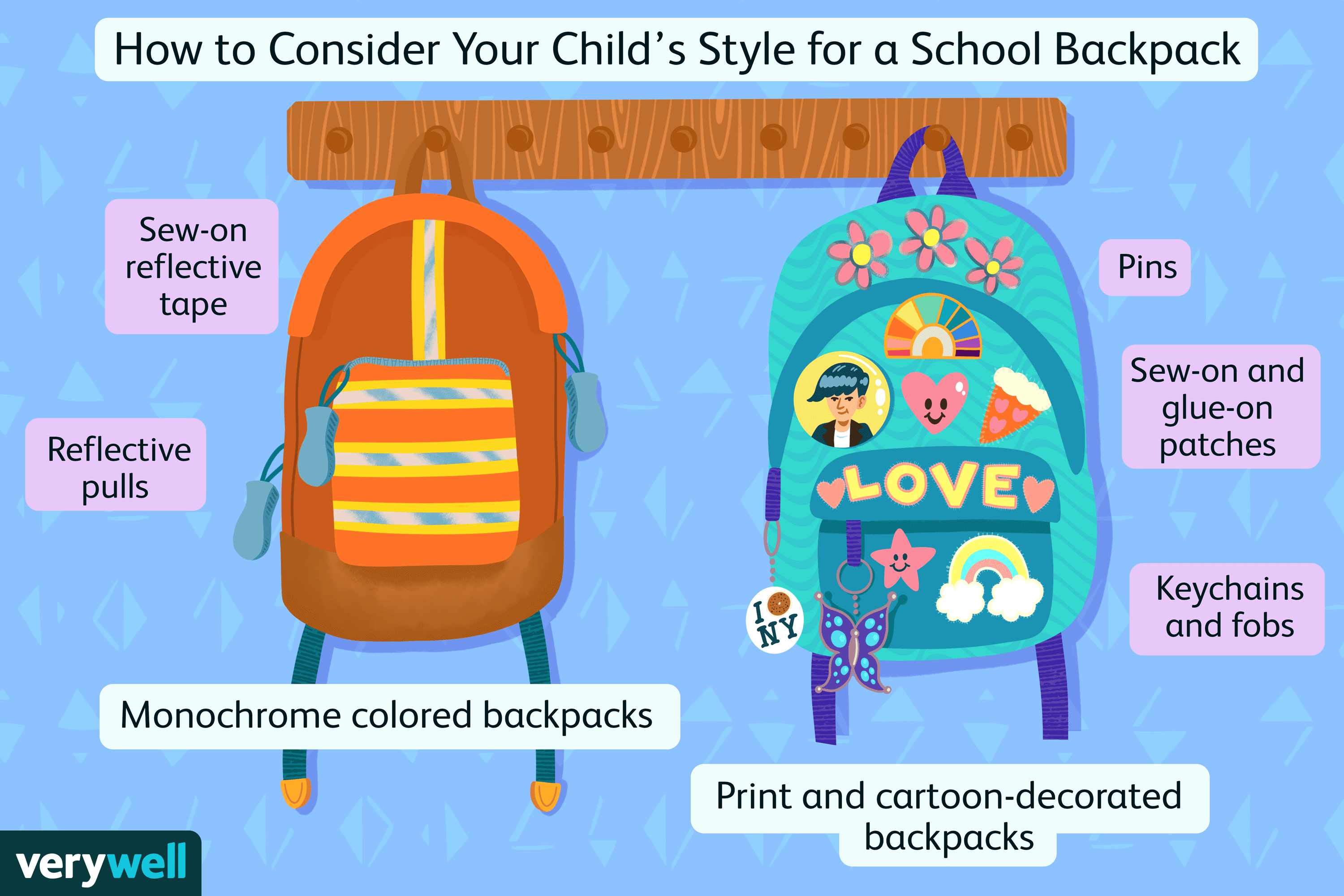 Illustration of two decorated backpacks hanging