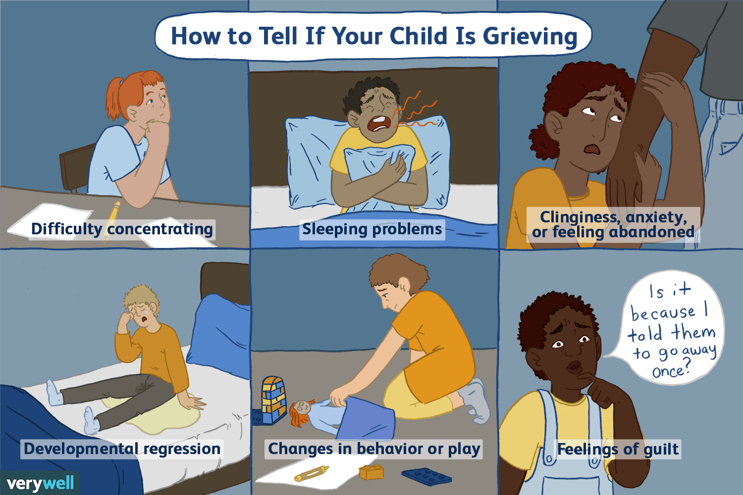 signs of grieving in children