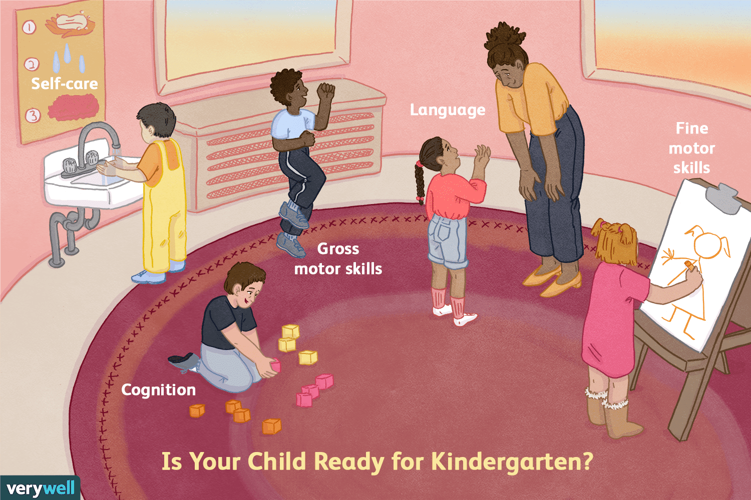 What to Expect at Your Child's Kindergarten Screening