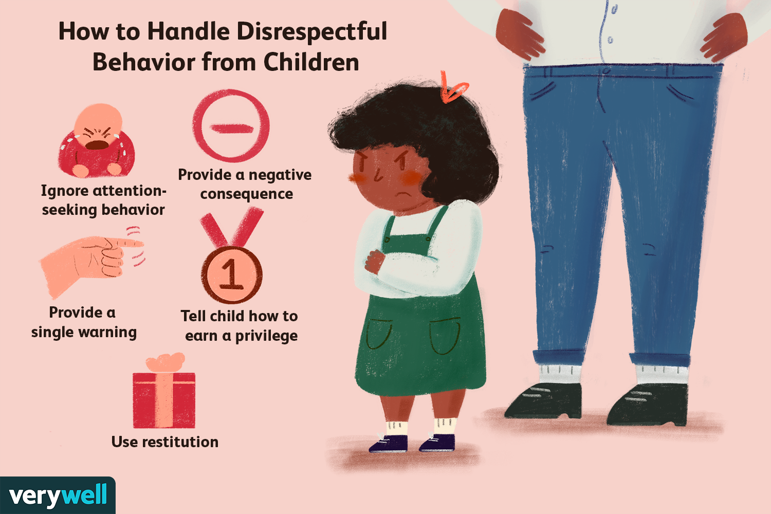 How to Respond to Back Talk, Swearing, Defiance, and Outright Disrespect