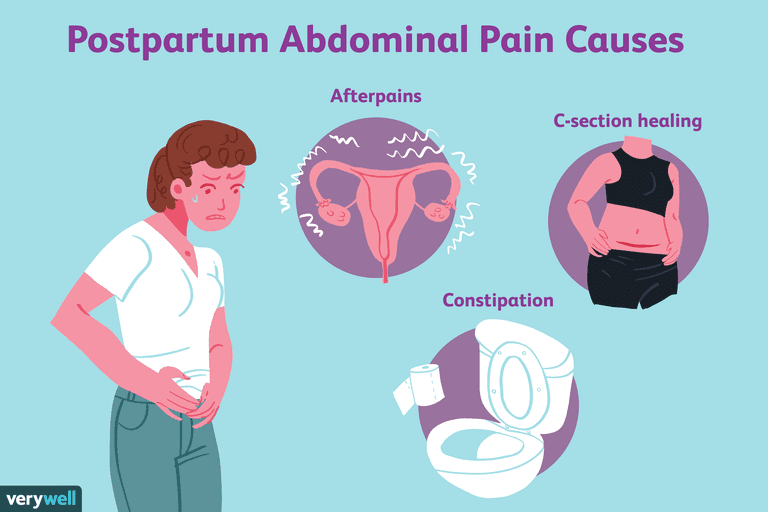 Causes Of Postpartum Abdominal Pain