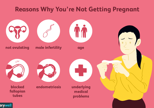Common reasons why you're not getting pregnant