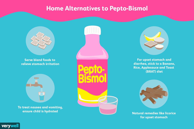 Is Pepto-Bismol Safe for Kids?
