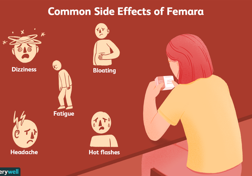 Side effects of femara