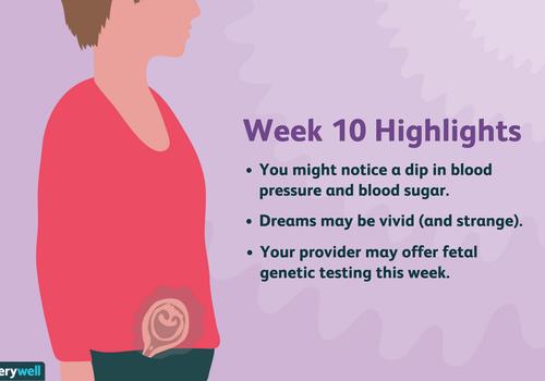 week 10 pregnancy highlights