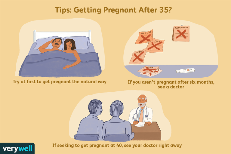 Getting pregnant after 35