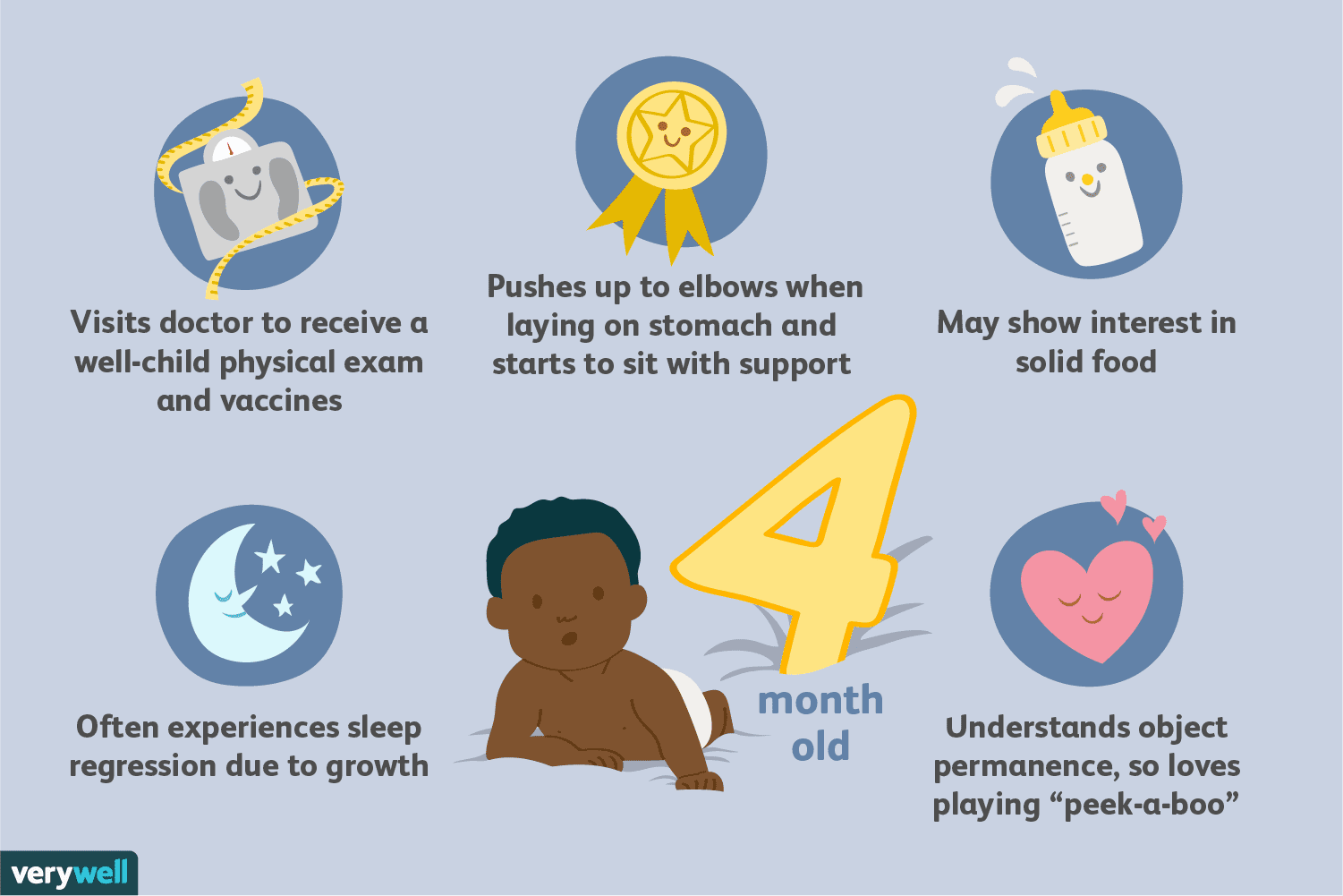 4-month-old baby milestones and development